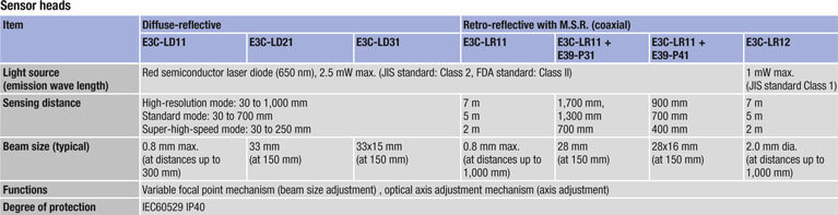 e3c-lda specifications prod